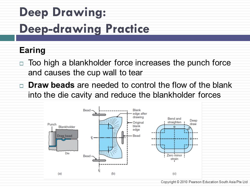 Deep Drawing: Deep-drawing Practice Copyright © 2010 Pearson Education South Asia Pte Ltd Earing  Too high a blankholder force increases the punch force and causes the cup wall to tear  Draw beads are needed to control the flow of the blank into the die cavity and reduce the blankholder forces