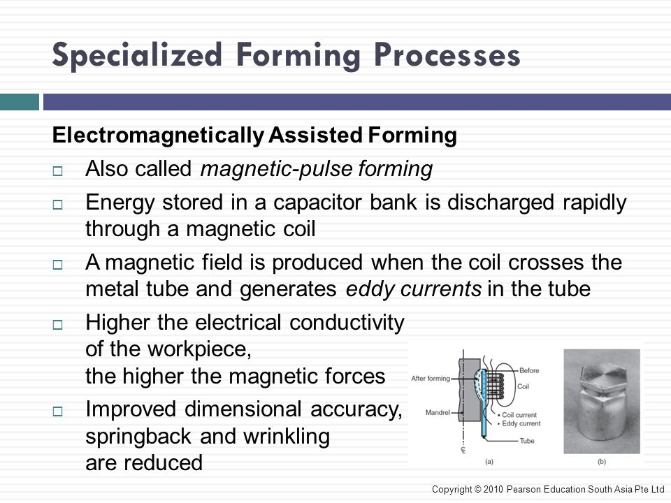 Specialized Forming Processes Copyright © 2010 Pearson Education South Asia Pte Ltd Electromagnetically Assisted Forming  Also called magnetic-pulse