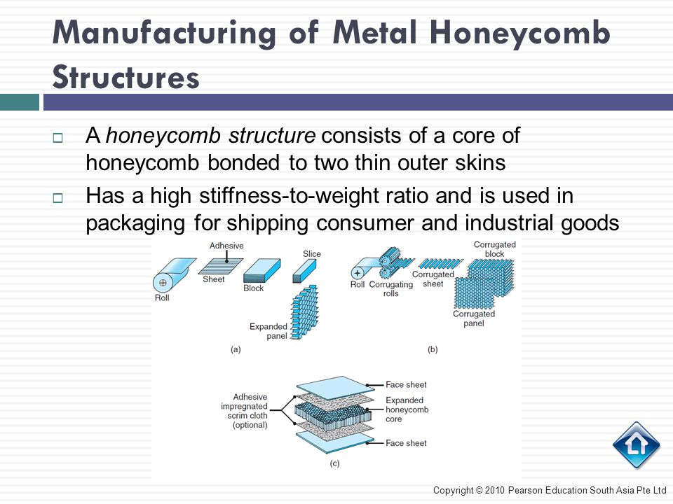 Manufacturing of Metal Honeycomb Structures Copyright © 2010 Pearson Education South Asia Pte Ltd  A honeycomb structure consists of a core of honeycomb bonded to two thin outer skins  Has a high stiffness-to-weight ratio and is used in packaging for shipping consumer and industrial goods