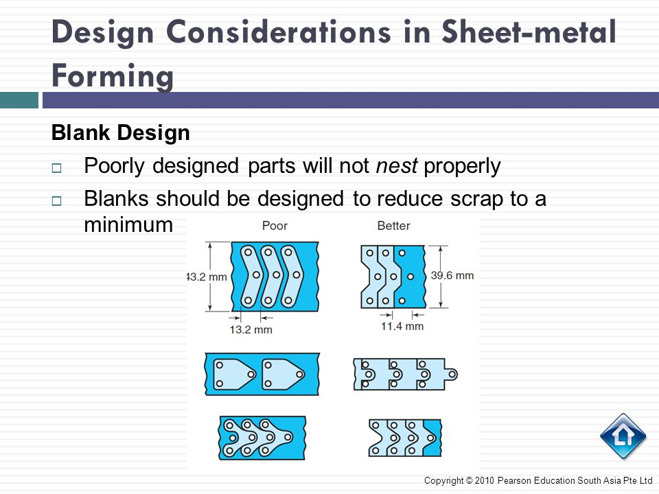 Design Considerations in Sheet-metal Forming Copyright © 2010 Pearson Education South Asia Pte Ltd Blank Design  Poorly designed parts will not nest properly  Blanks should be designed to reduce scrap to a minimum