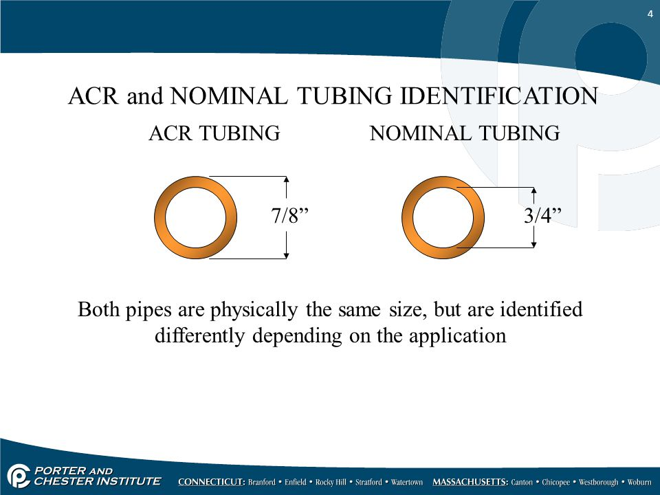 4 ACR and NOMINAL TUBING IDENTIFICATION ACR TUBING NOMINAL TUBING 7/8 3/4 Both pipes are physically the same size, but are identified differently depending on the application