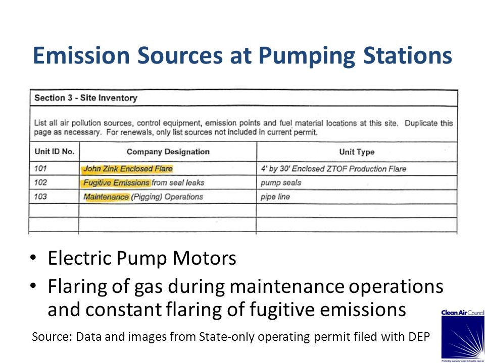 Emission Sources at Pumping Stations Electric Pump Motors Flaring of gas during maintenance operations and constant flaring of fugitive emissions Source: Data and images from State-only operating permit filed with DEP