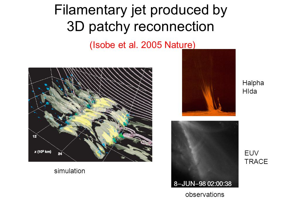 Filamentary jet produced by 3D patchy reconnection (Isobe et al.