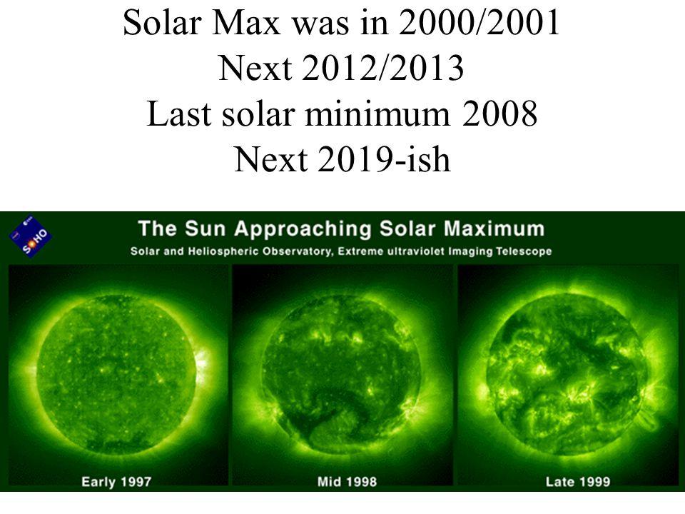 12 Solar Max was in 2000/2001 Next 2012/2013 Last solar minimum 2008 Next 2019-ish