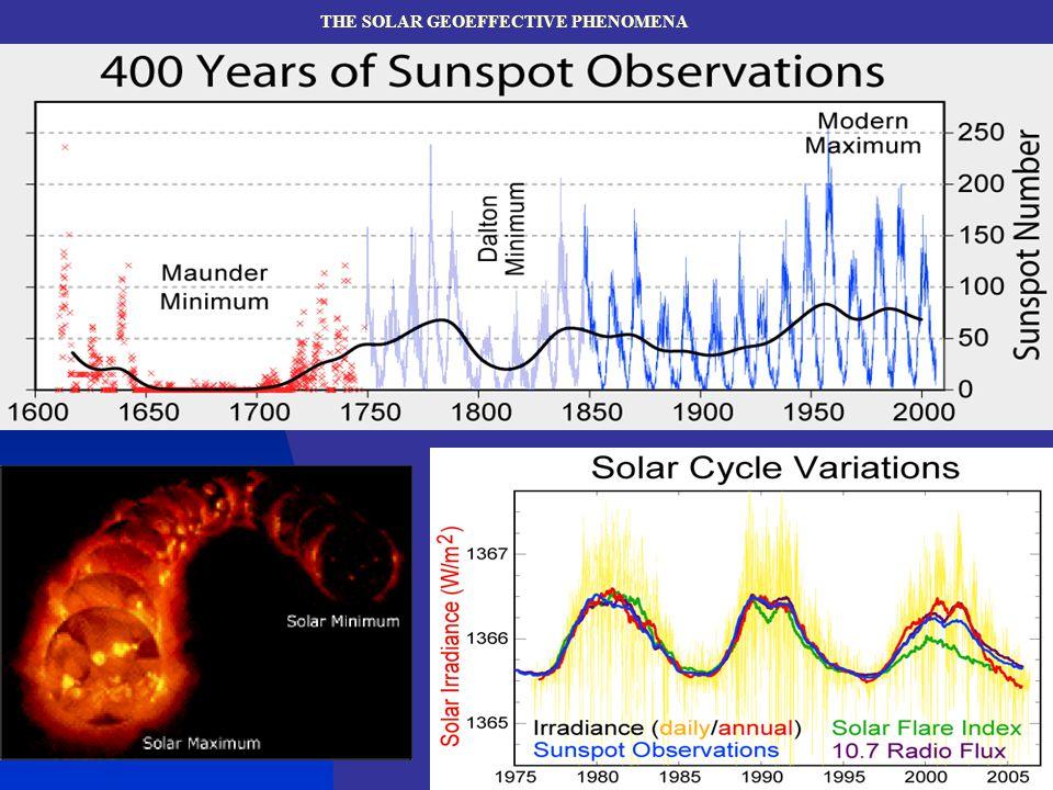 Suzdal, 2007 THE SOLAR GEOEFFECTIVE PHENOMENA Объявите цель доклада Представьтесь
