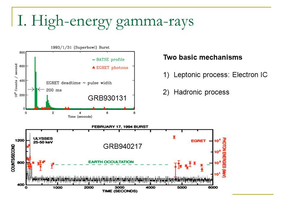 Leptonic process- inverse Compton scattering Internal shock IC: e.g.