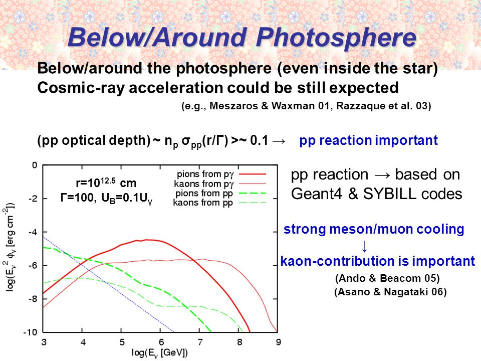 Below/Around Photosphere pp reaction → based on Geant4 & SYBILL codes Below/around the photosphere (even inside the star) Cosmic-ray acceleration could be still expected (e.g., Meszaros & Waxman 01, Razzaque et al.