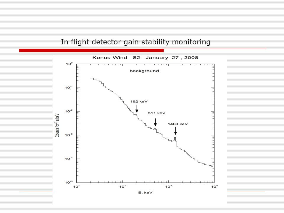 In flight detector gain stability monitoring