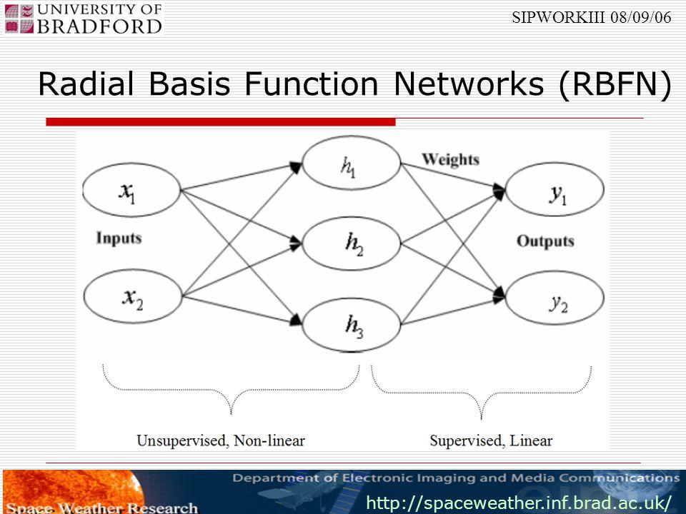 http://spaceweather.inf.brad.ac.uk/ SIPWORKIII 08/09/06 Radial Basis Function Networks (RBFN)
