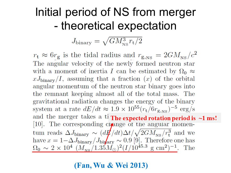 (Fan, Wu & Wei 2013) Initial period of NS from merger - theoretical expectation The expected rotation period is ~1 ms!