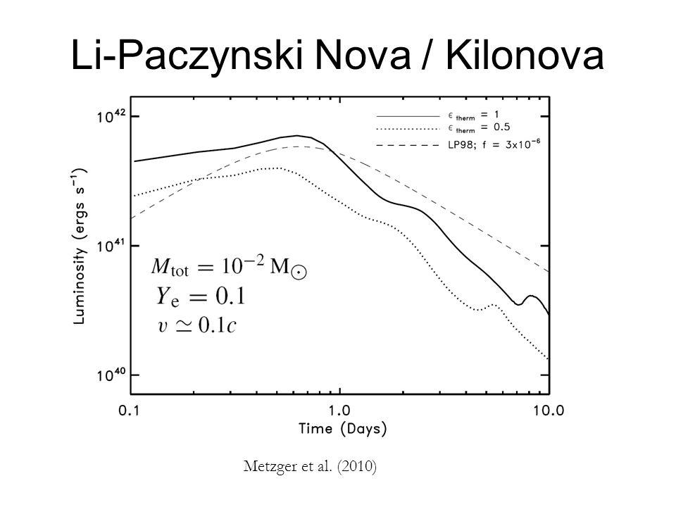 Li-Paczynski Nova / Kilonova Metzger et al. (2010)