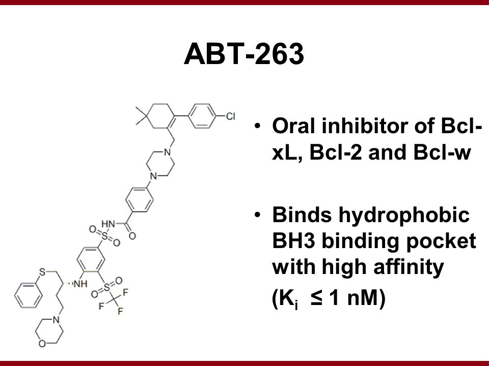 ABT-263 Oral inhibitor of Bcl- xL, Bcl-2 and Bcl-w Binds hydrophobic BH3 binding pocket with high affinity (K i ≤ 1 nM)