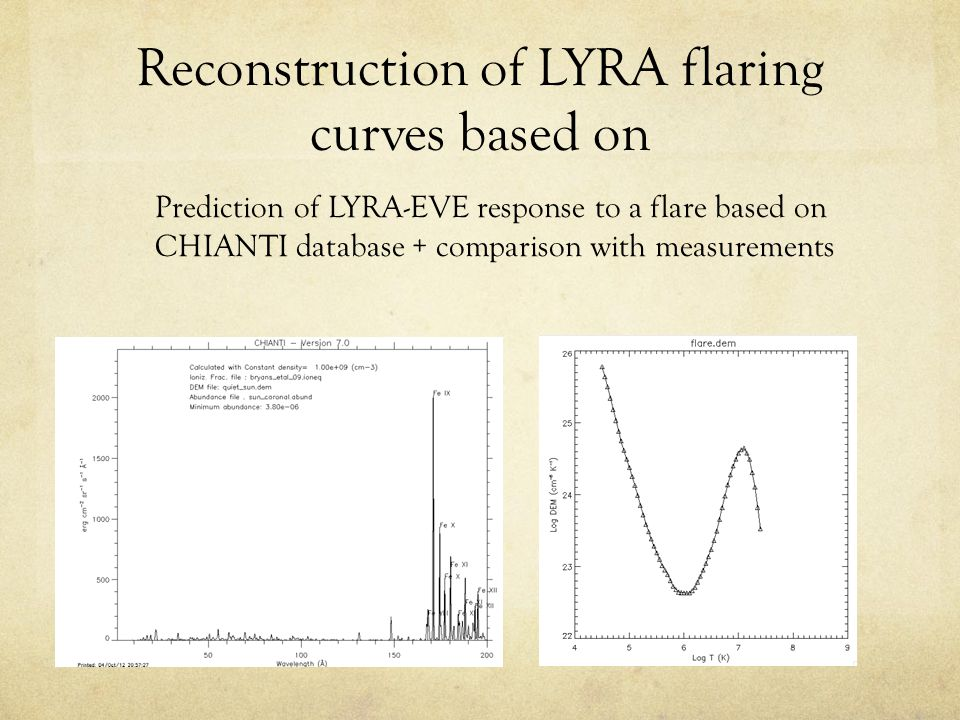 Reconstruction of LYRA flaring curves based on Prediction of LYRA-EVE response to a flare based on CHIANTI database + comparison with measurements