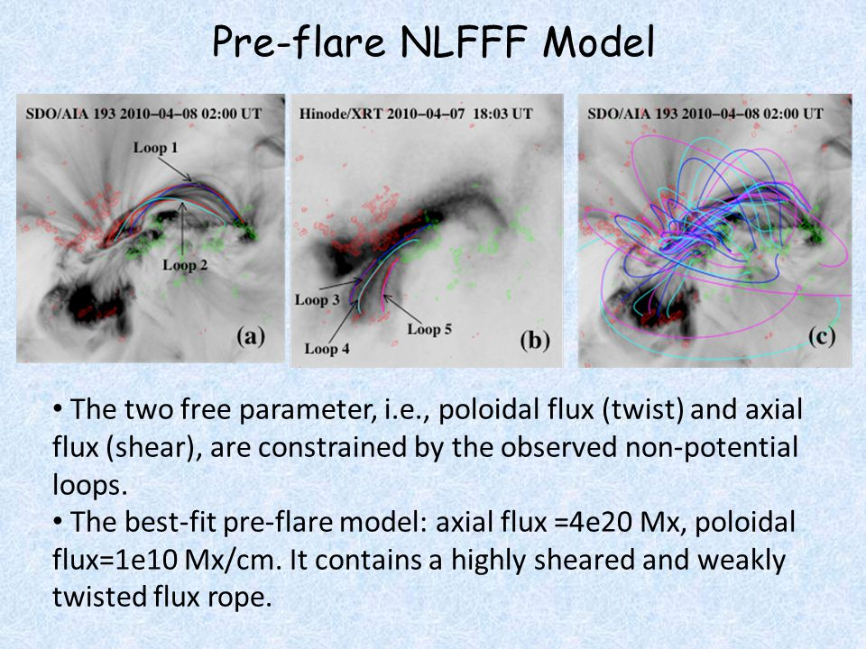 Pre-flare NLFFF Model The two free parameter, i.e., poloidal flux (twist) and axial flux (shear), are constrained by the observed non-potential loops.
