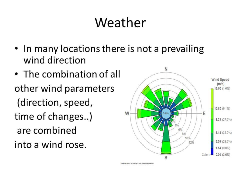 Weather In many locations there is not a prevailing wind direction The combination of all other wind parameters (direction, speed, time of changes..)
