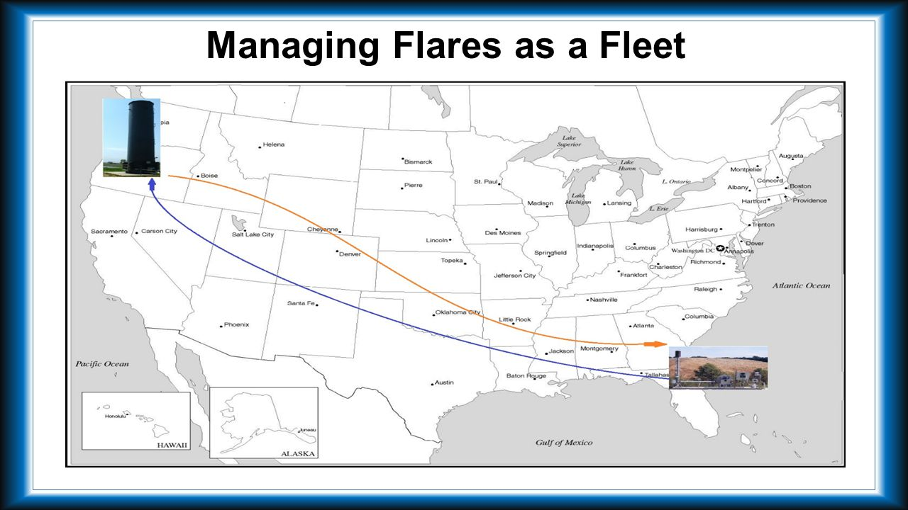 Managing Flares as a Fleet