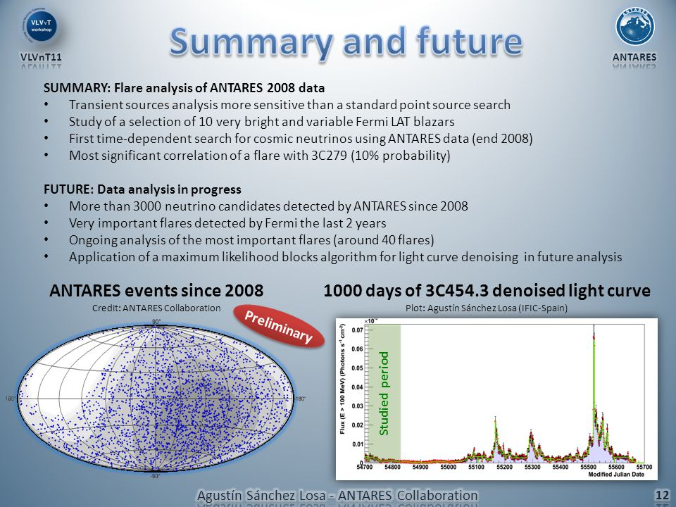 ANTARES events since 2008 Credit: ANTARES Collaboration SUMMARY: Flare analysis of ANTARES 2008 data Transient sources analysis more sensitive than a