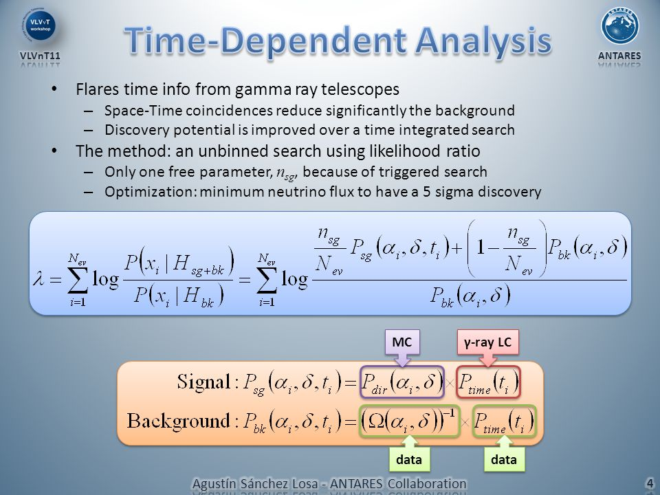 Flares time info from gamma ray telescopes – Space-Time coincidences reduce significantly the background – Discovery potential is improved over a time