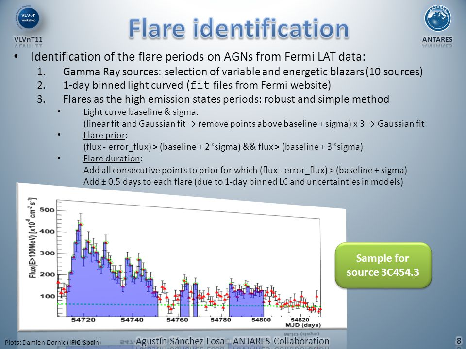 Identification of the flare periods on AGNs from Fermi LAT data: 1.Gamma Ray sources: selection of variable and energetic blazars (10 sources) 2.1-day binned light curved ( fit files from Fermi website) 3.Flares as the high emission states periods: robust and simple method Light curve baseline & sigma: (linear fit and Gaussian fit → remove points above baseline + sigma) x 3 → Gaussian fit Flare prior: (flux - error_flux) > (baseline + 2*sigma) && flux > (baseline + 3*sigma) Flare duration: Add all consecutive points to prior for which (flux - error_flux) > (baseline + sigma) Add ± 0.5 days to each flare (due to 1-day binned LC and uncertainties in models) Sample for source 3C454.3 Sample for source 3C454.3