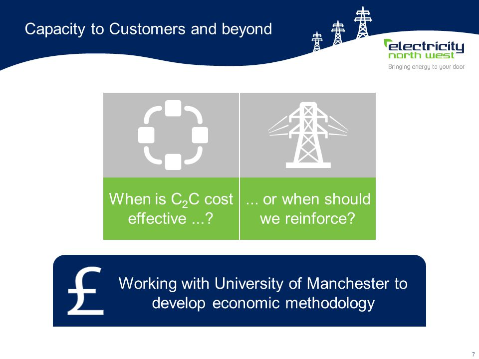 7 Capacity to Customers and beyond When is C 2 C cost effective...?...
