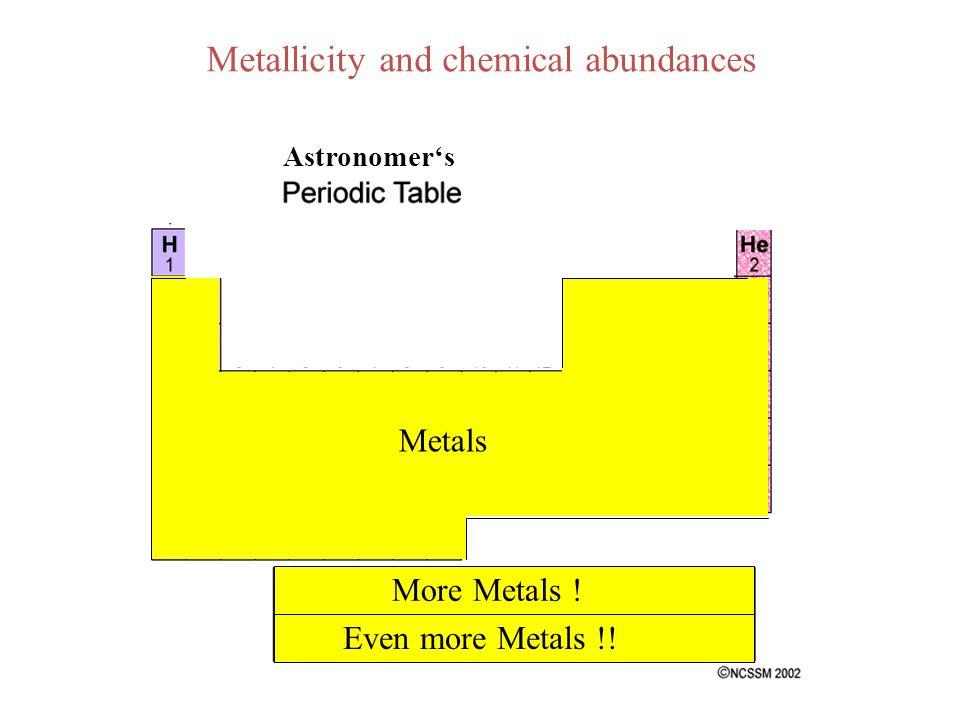 Astronomer's Metals More Metals ! Even more Metals !!