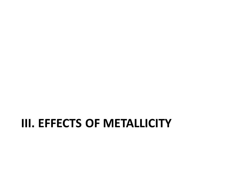 III. EFFECTS OF METALLICITY