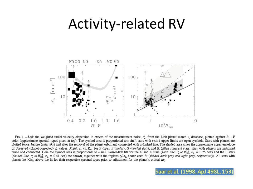 Activity-related RV Saar et al. (1998, ApJ 498L, 153)