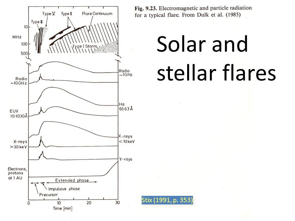 Solar and stellar flares Stix (1991, p. 353)