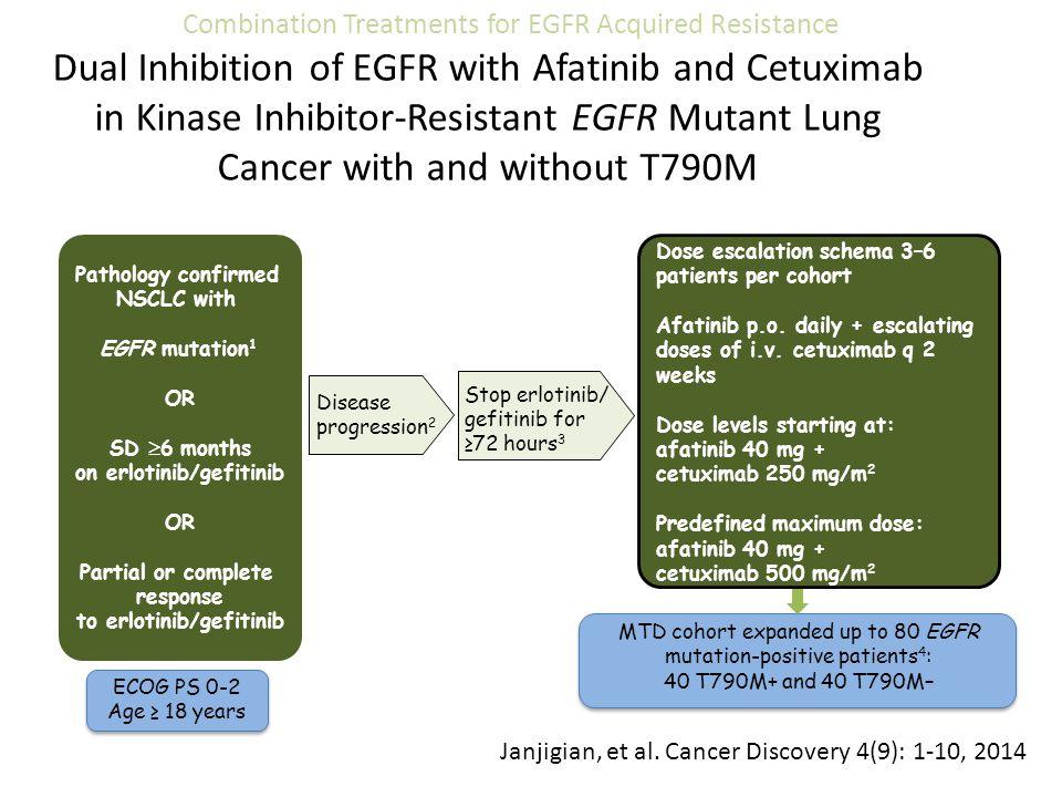 Stop erlotinib/ gefitinib for ≥72 hours 3 Disease progression 2 Pathology confirmed NSCLC with EGFR mutation 1 OR SD  6 months on erlotinib/gefitinib