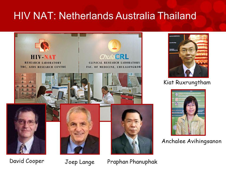 HIV NAT: Netherlands Australia Thailand David Cooper Joep Lange Praphan Phanuphak Kiat Ruxrungtham Anchalee Avihingsanon