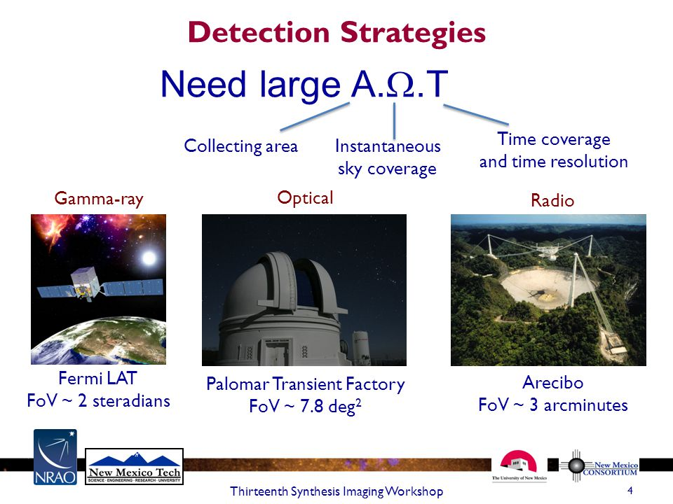 Detection Strategies 4 Thirteenth Synthesis Imaging Workshop Need large A.
