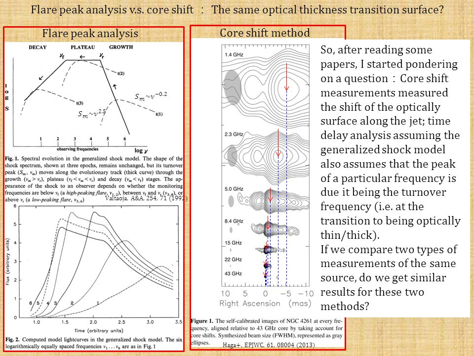Flare peak analysis v.s. core shift : The same optical thickness transition surface.