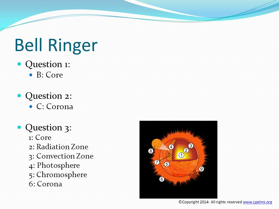 Bell Ringer Question 1: B: Core Question 2: C: Corona Question 3: 1: Core 2: Radiation Zone 3: Convection Zone 4: Photosphere 5: Chromosphere 6: Corona