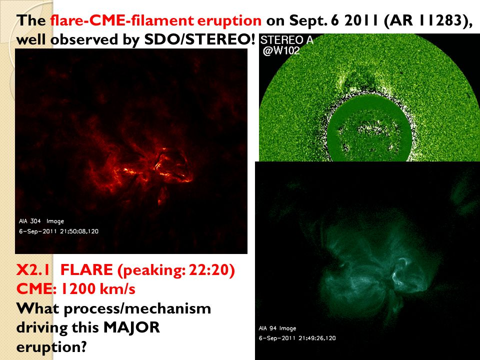 The flare-CME-filament eruption on Sept. 6 2011 (AR 11283), well observed by SDO/STEREO! X2.1 FLARE (peaking: 22:20) CME: 1200 km/s What process/mecha