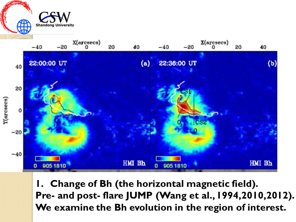1.Change of Bh (the horizontal magnetic field). Pre- and post- flare JUMP (Wang et al., 1994,2010,2012). We examine the Bh evolution in the region of