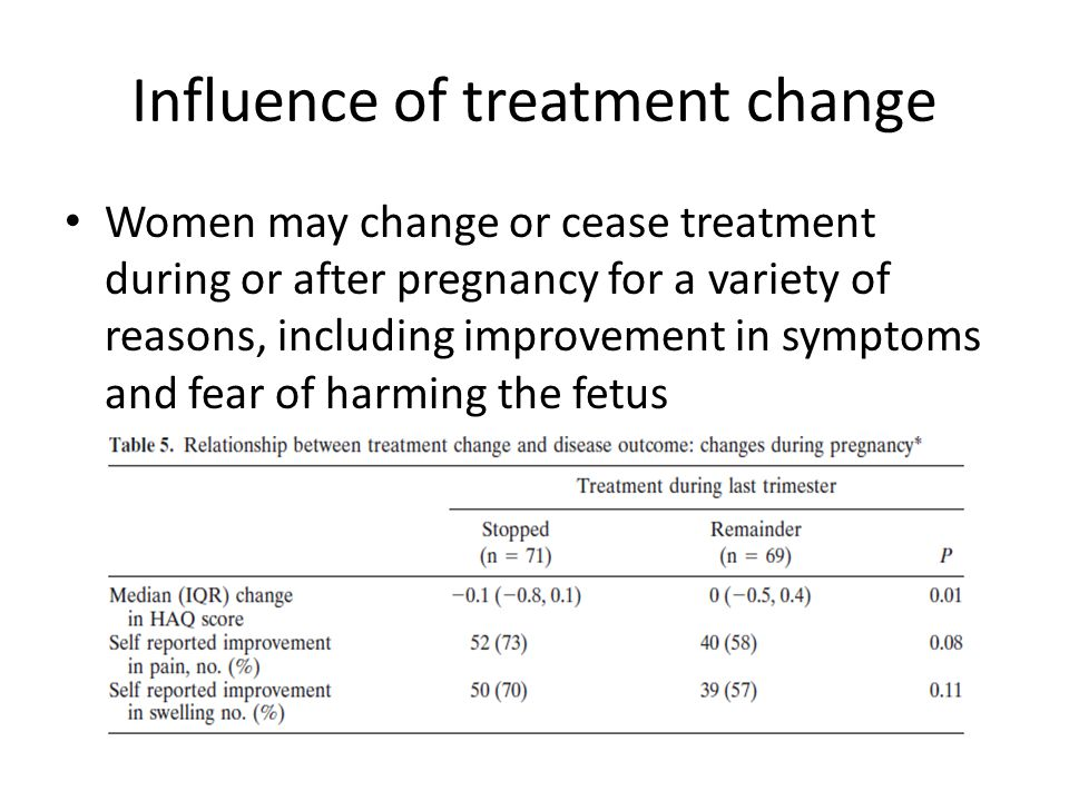 Influence of treatment change Women may change or cease treatment during or after pregnancy for a variety of reasons, including improvement in symptoms and fear of harming the fetus