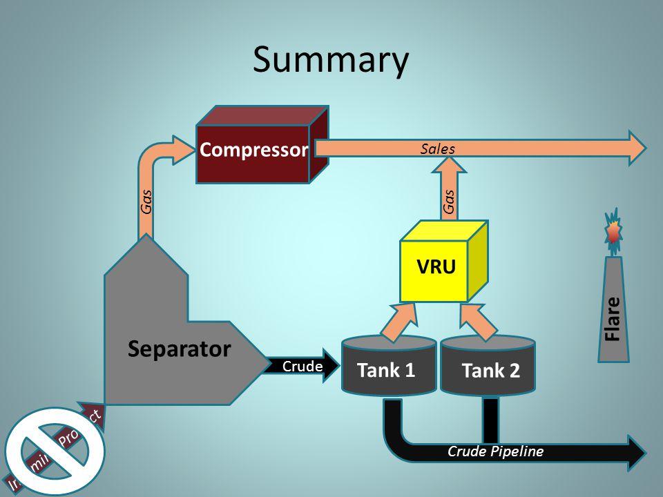 Summary Compressor Gas Sales Crude Tank 1 Tank 2 VRU Flare Separator Incoming Product Crude Pipeline Gas