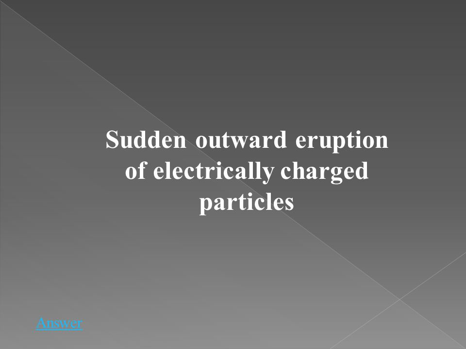 Sudden outward eruption of electrically charged particles Answer