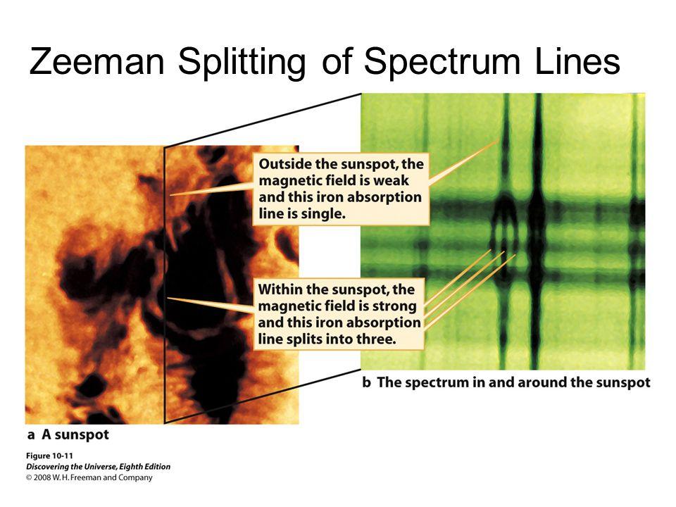 Zeeman Splitting of Spectrum Lines