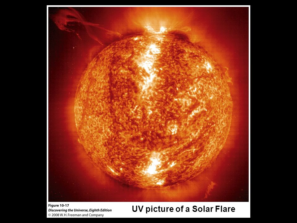 UV picture of a Solar Flare