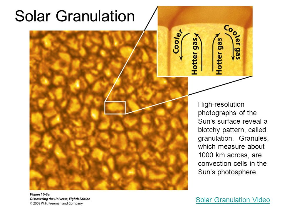 Solar Granulation High-resolution photographs of the Sun's surface reveal a blotchy pattern, called granulation.