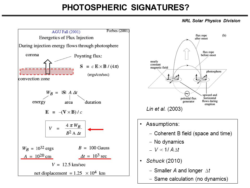 NRL Solar Physics Division PHOTOSPHERIC SIGNATURES? Assumptions: ‒ Coherent B field (space and time) ‒ No dynamics ‒ Schuck (2010) ‒ Smaller A and lon