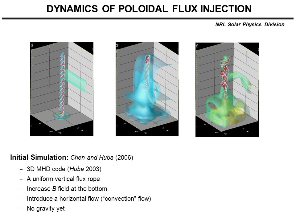NRL Solar Physics Division Initial Simulation: Chen and Huba (2006) ‒ 3D MHD code (Huba 2003) ‒ A uniform vertical flux rope ‒ Increase B field at the