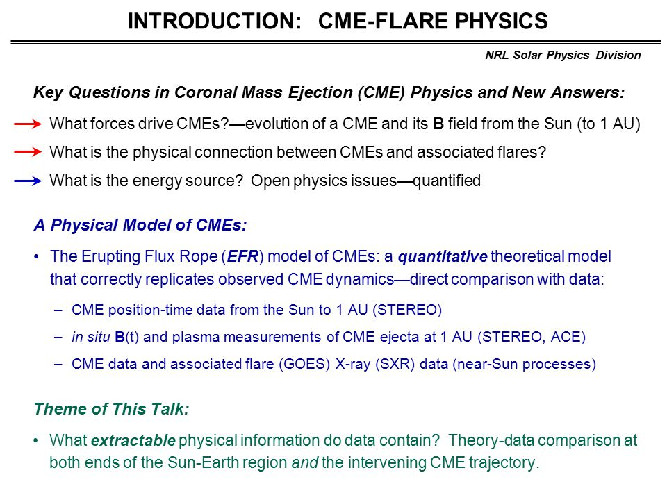 NRL Solar Physics Division INTRODUCTION: CME-FLARE PHYSICS Key Questions in Coronal Mass Ejection (CME) Physics and New Answers: What forces drive CMEs —evolution of a CME and its B field from the Sun (to 1 AU) What is the physical connection between CMEs and associated flares.