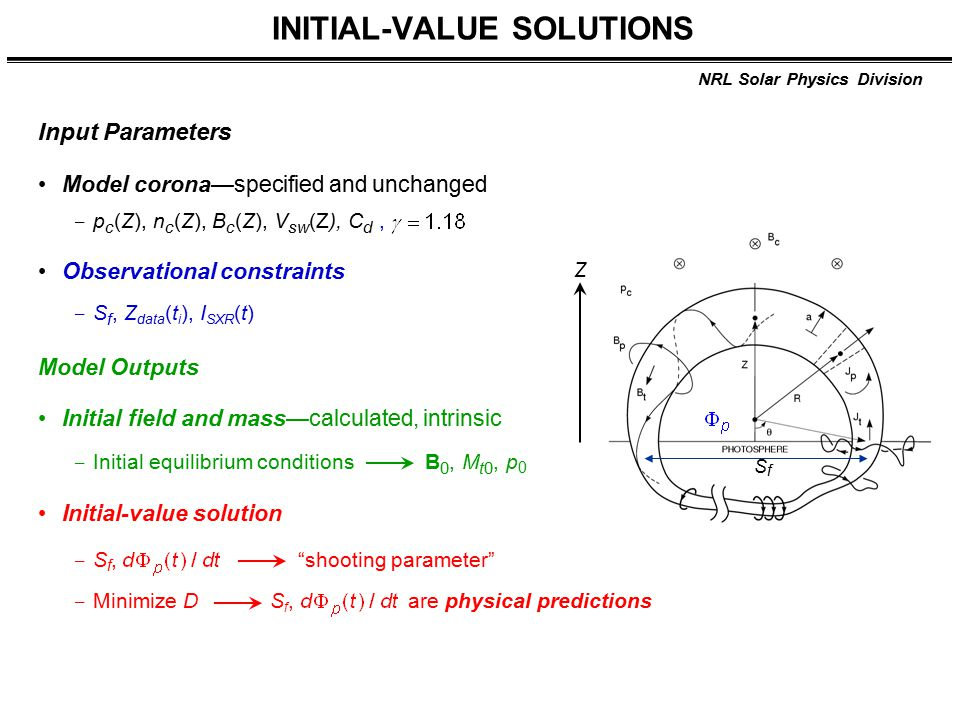 NRL Solar Physics Division INITIAL-VALUE SOLUTIONS Input Parameters Model corona—specified and unchanged ‒ p c (Z), n c (Z), B c (Z), V sw (Z), C d, O