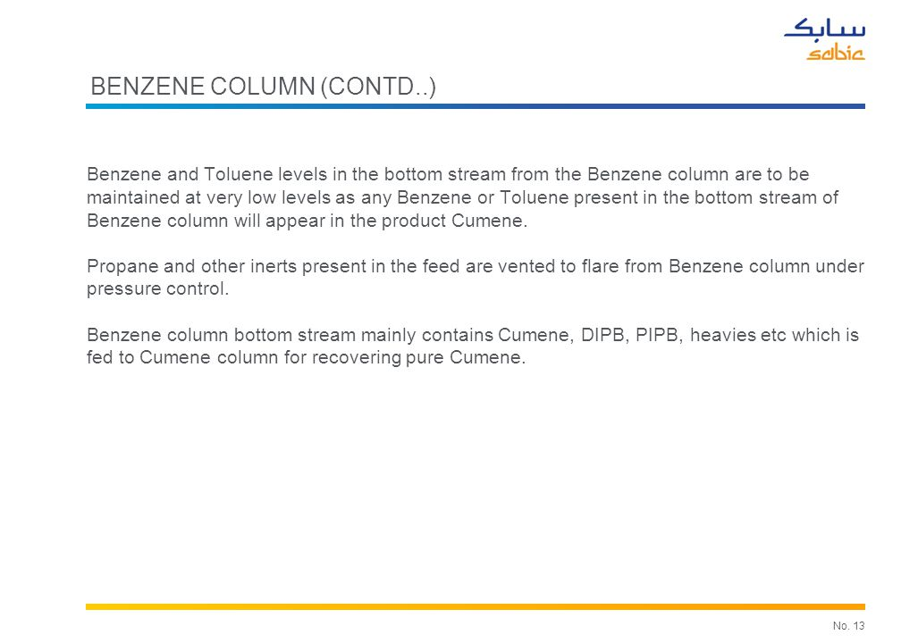 No. 13 BENZENE COLUMN (CONTD..) Benzene and Toluene levels in the bottom stream from the Benzene column are to be maintained at very low levels as any