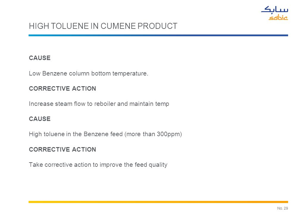 No. 29 HIGH TOLUENE IN CUMENE PRODUCT CAUSE Low Benzene column bottom temperature. CORRECTIVE ACTION Increase steam flow to reboiler and maintain temp