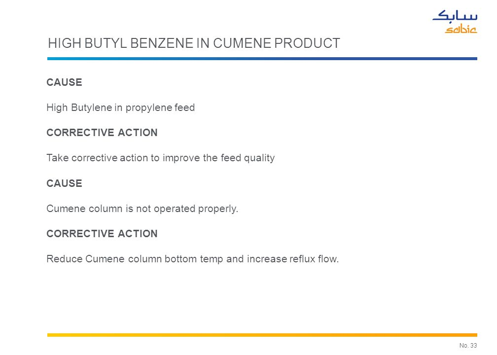 No. 33 HIGH BUTYL BENZENE IN CUMENE PRODUCT CAUSE High Butylene in propylene feed CORRECTIVE ACTION Take corrective action to improve the feed quality