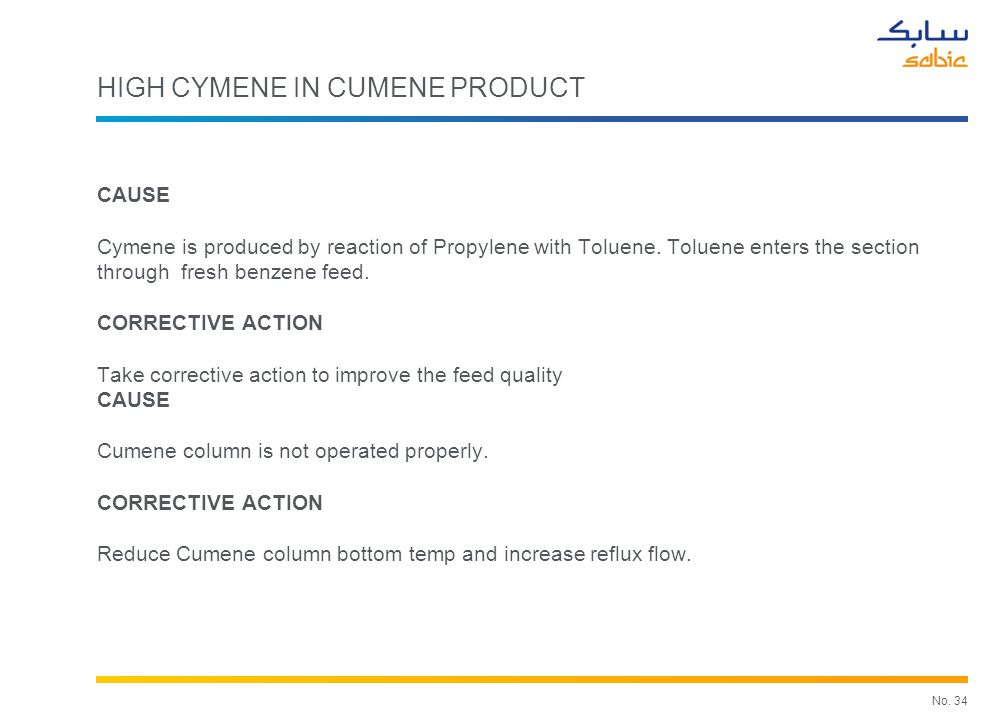 No. 34 HIGH CYMENE IN CUMENE PRODUCT CAUSE Cymene is produced by reaction of Propylene with Toluene. Toluene enters the section through fresh benzene