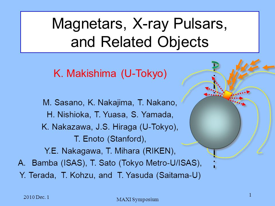 2010 Dec. 1 MAXI Symposium 1 Magnetars, X-ray Pulsars, and Related Objects K.